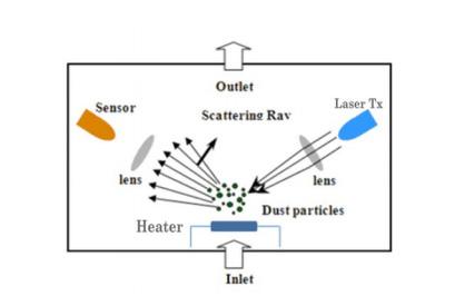 5红外线传感器原理图